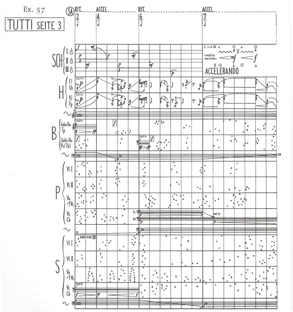 Karlheinz Stockhausen: Mixtur|für Orchester, Sinusgeneratoren und Ringmodulatoren|Nr. 16 1/2|kleine Besetzung (1964). Musical score, extract from 'Tutti' section. © 1968 by Universal Edition A.G., Wien/UE 36060 (www.universaledition.com).